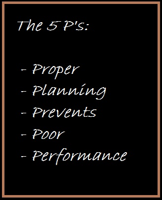 The Weight Loss 5 P's: Proper Planning Prevents Poor Performance